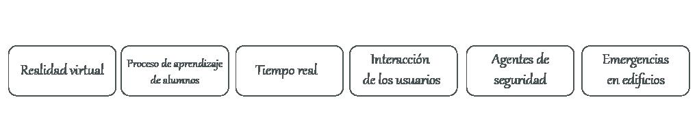 proyecto_es-01